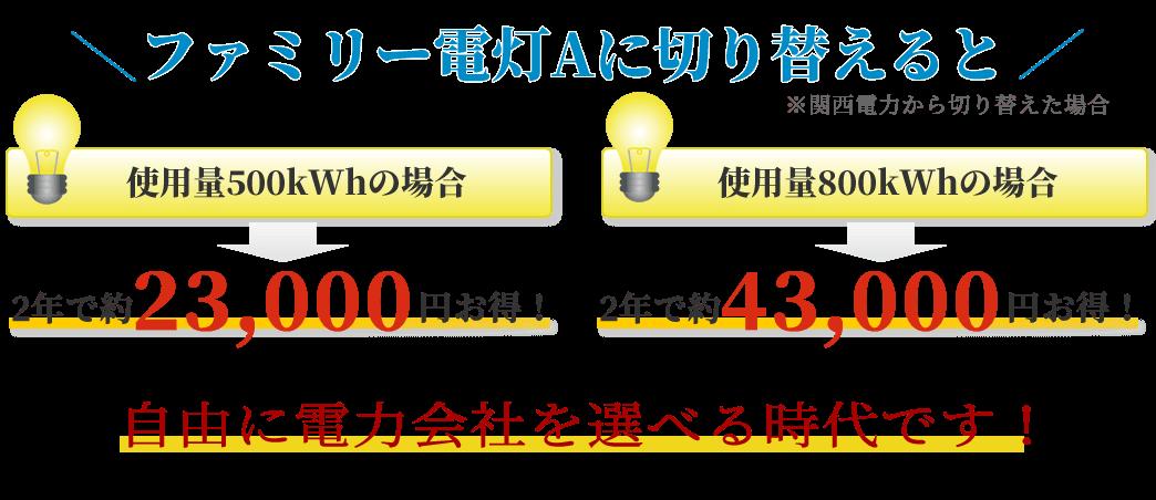 関西電力から兵庫電力ファミリー電灯Aに切り替えた場合